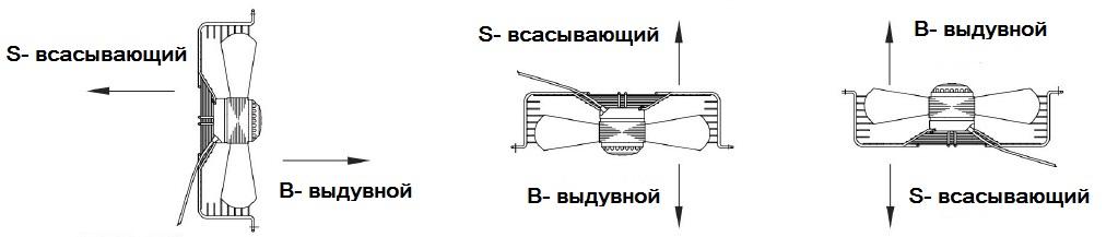 Всасывающие вентиляторы МАЙЕР-200 MAER YDWF-300