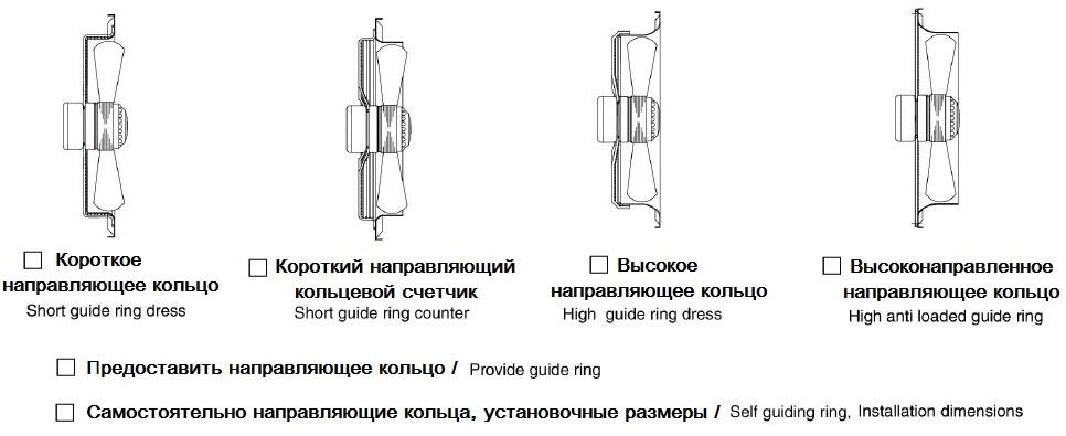 Промышленные осевые вентиляторы МАЙЕР-300 MAER YDWF-300